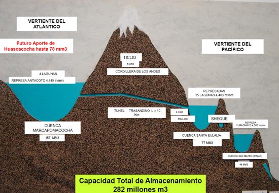 agua_cordillera