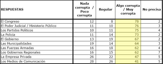 corrupcion3 copy